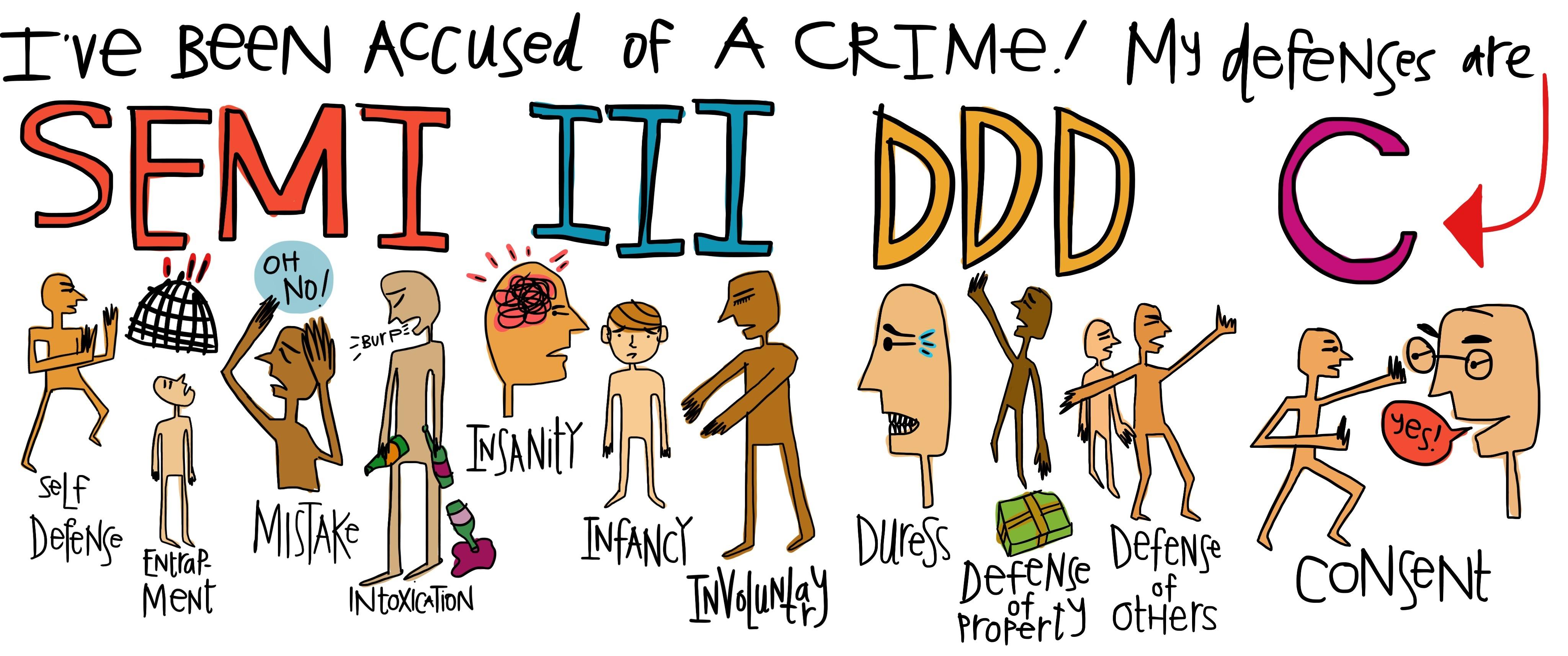 legal defenses in criminal law Journal of criminal law and criminology volume 85 issue 1summer article 3 summer 1994 gender, crime, and the criminal law defenses deborah w denno.