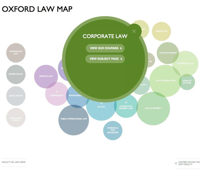 Open Law Lab - Oxford Law Lab 2