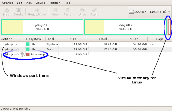Figure 1: Hard disk A with a Windows partition and a virtial memory (swap) partition for Linux