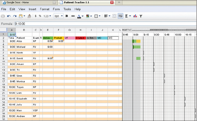 Ophthalmology Management - Managing Patient Flow in a Busy Practice - patient tracking spreadsheet
