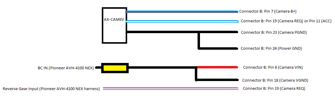 metra wire diagram