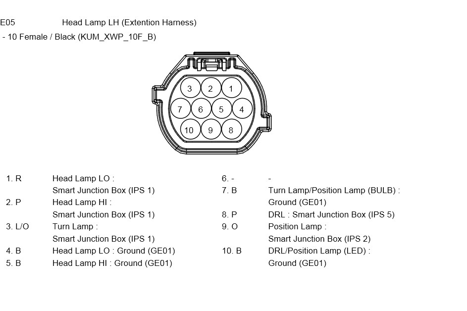 Looking for wiring diagram for headlights?