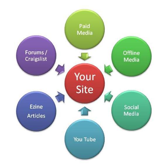 Optimal Clix - Web Analytics Services