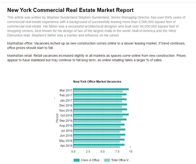 May 2018 New York Commercial Real Estate Market Report Optimal Spaces