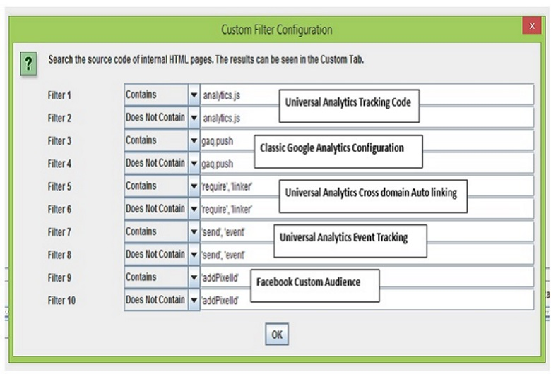 Creating your own Google Analytics Tag Auditing System