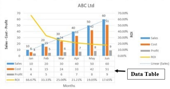 Best Excel Charts Types for Data Analysis, Presentation and Reporting - types of excel charts