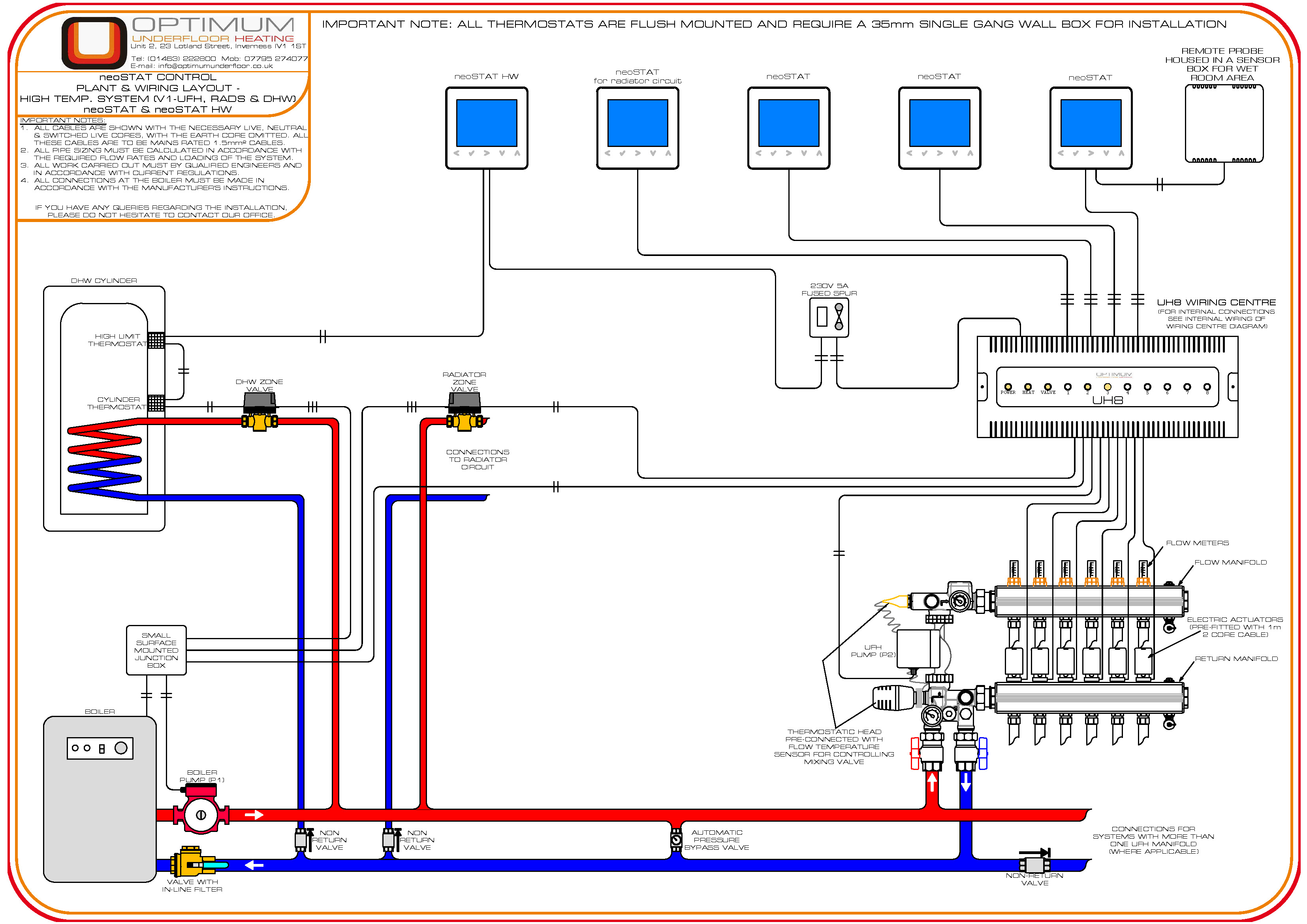 optimum wiring diagrams