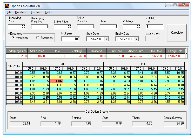 Option Evaluation Software Black-Scholes Calculator Option Strategist