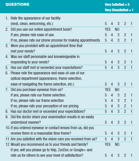 Optometric Management - Meeting Patient Expectations - patient satisfaction survey template