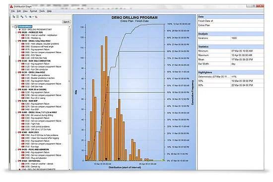 Primavera Risk Analysis Oracle United Kingdom - sample quantitative risk analysis