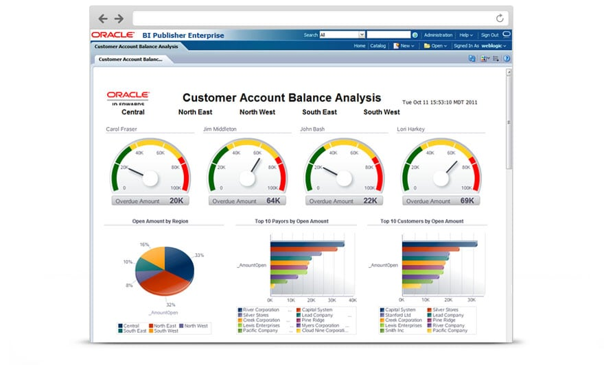 Business Intelligence Publisher - Overview Oracle