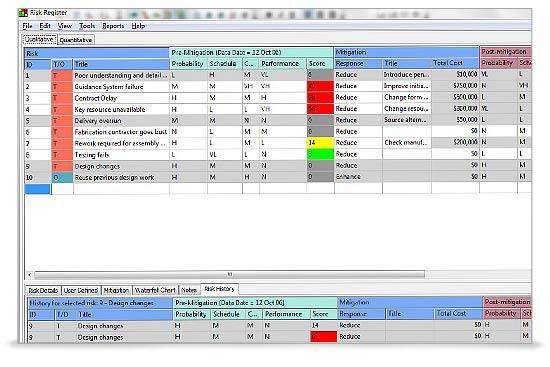 Primavera Risk Analysis Oracle - sample quantitative risk analysis