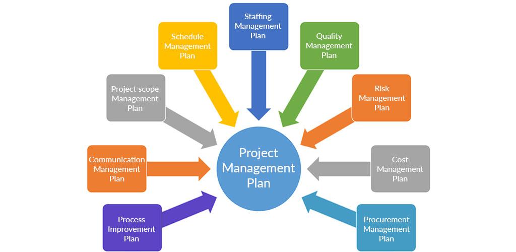 in Project Management Orangescrum Project Management Tutorial