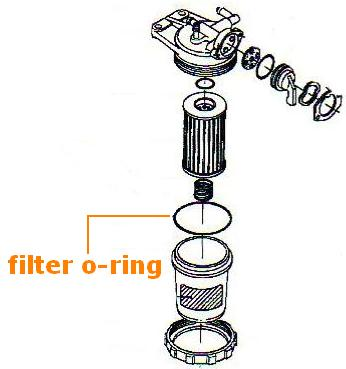 Kubota Servicing 101 Part 2 \u2013 Fuel Filter OrangeTractorTalks