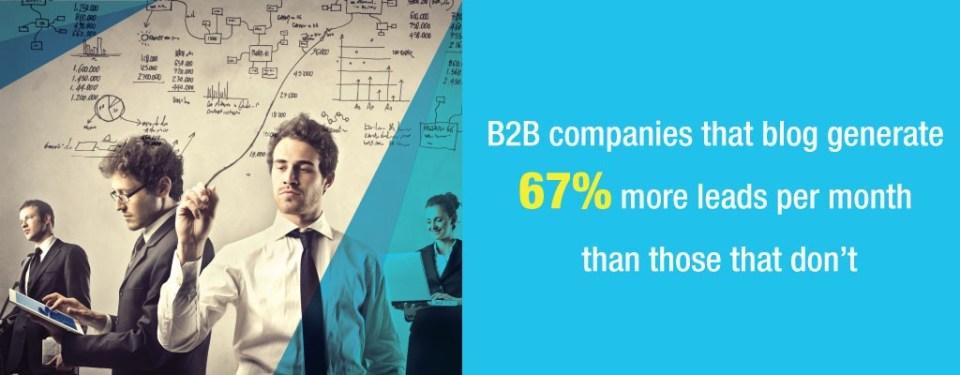 B2B-companies