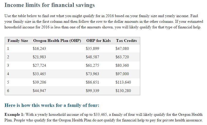 Income Charts - OregonHealthCare