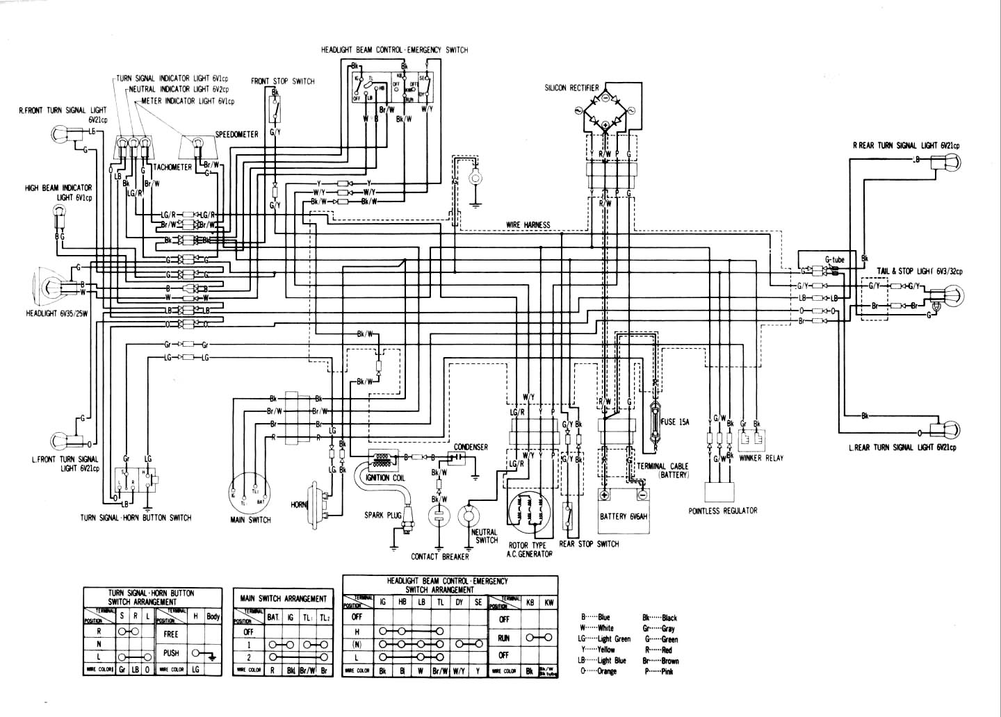 honda cb360 wiring diagram on cb450 wiring diagrams regulator