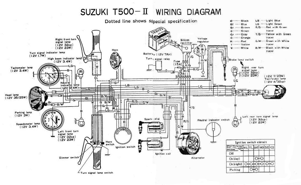 wiring diagram honda cb 500 wiring diagram kawasaki wiring diagrams
