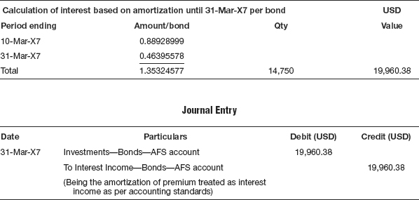 Problem 1\u2014Bonds Held as Available-for-Sale in USD - Accounting for