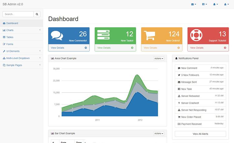 Creating the dashboard page - Hands-On GUI Programming with C++ and
