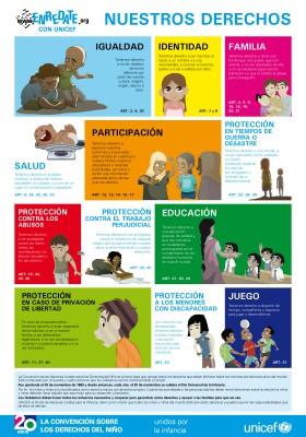 derechos del niños carteles 2013 materiales enredate