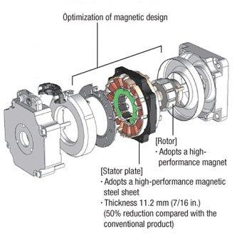 brushless dc electric motor diagram