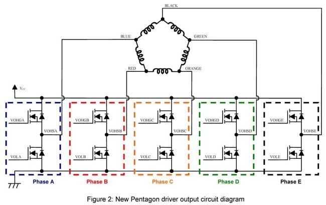 Oriental Motor Wiring Diagram - 4hoeooanhchrisblacksbioinfo \u2022