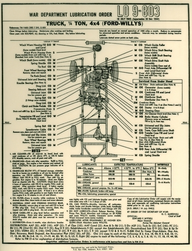 Willys 475 Wiring Diagrams Wiring Diagrams