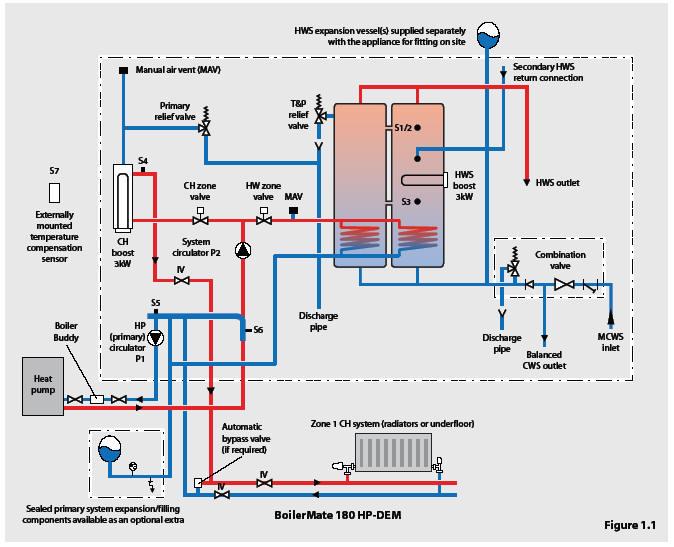 Daikin Split Ac Wiring Diagram Wiring Diagram