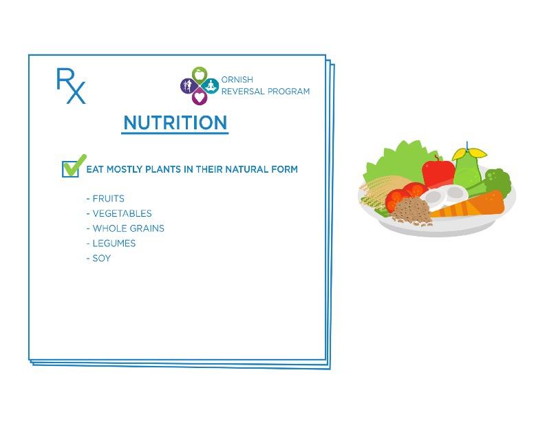 Nutrition Ornish Lifestyle Medicine
