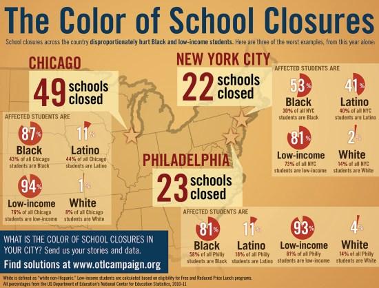 color-of-school-closures
