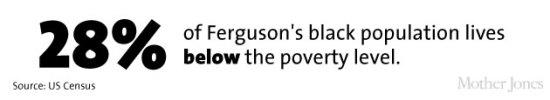 MJ - Ferguson 7
