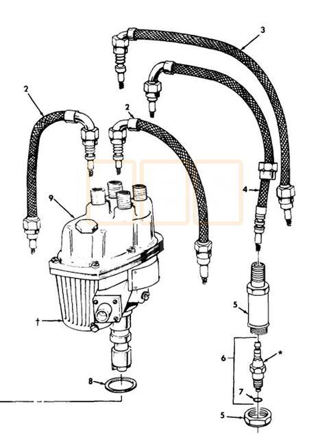 Electrical Parts - Oshkosh Equipment