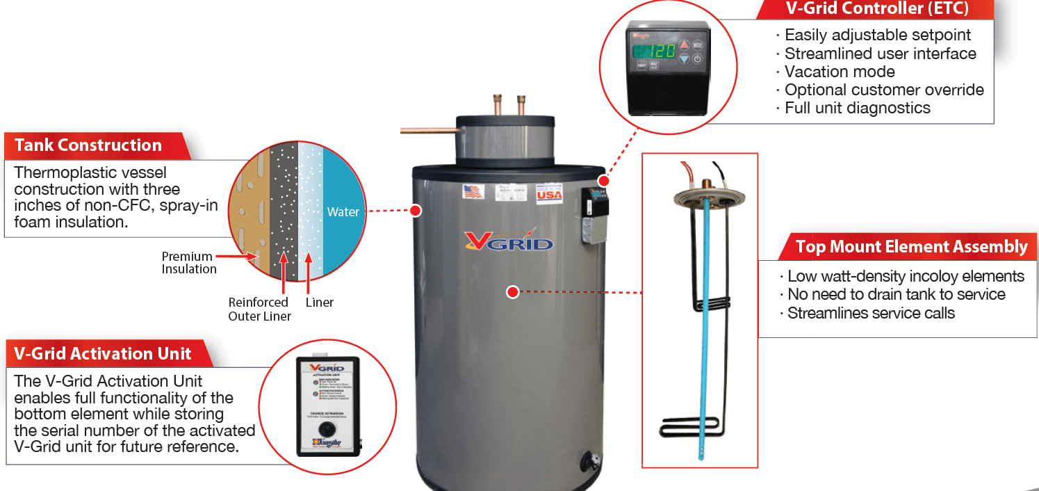 Grid Enabled Water Heaters Otter Tail Power Company