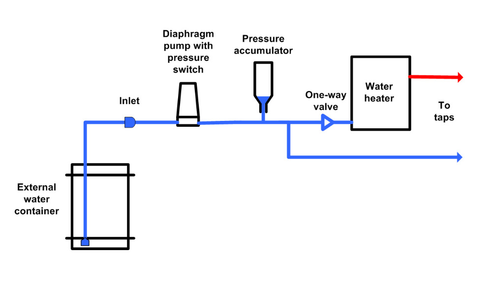 caravan water pump wiring diagram