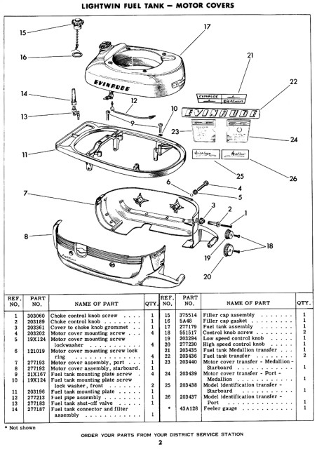 Evinrude Engine Schematics - Wiring Diagrams Schema