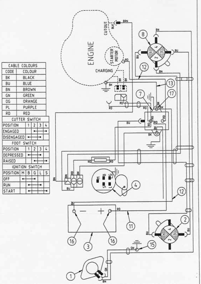 honda 11 hp wiring diagram