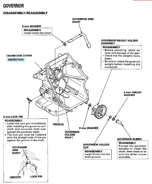 honda gx200 shop wiring diagram
