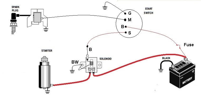 honda gxv390 wiring diagram