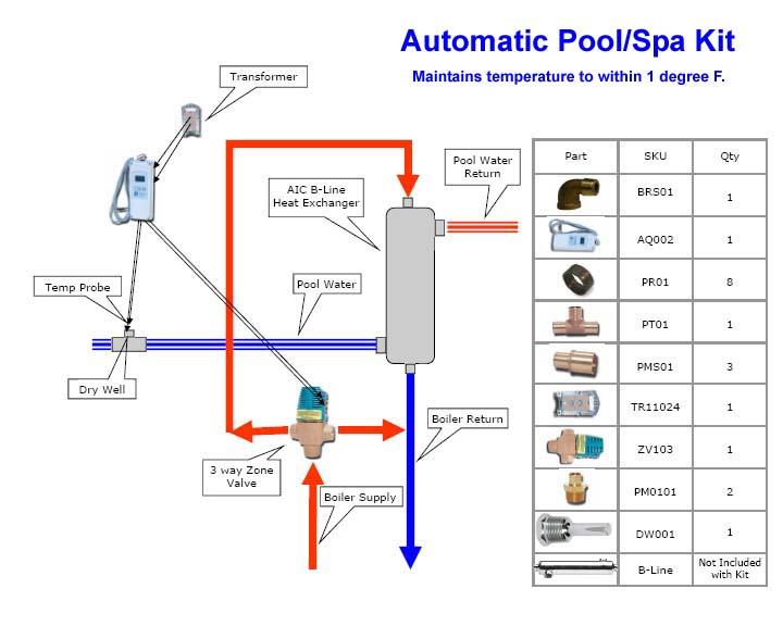 Indoor Wood Boiler Diagram Wiring Diagram
