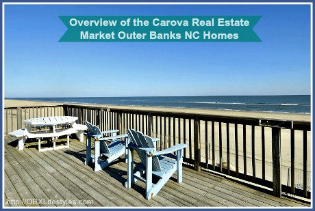 Things to Keep in Mind When Visiting Carova in Outer Banks NC