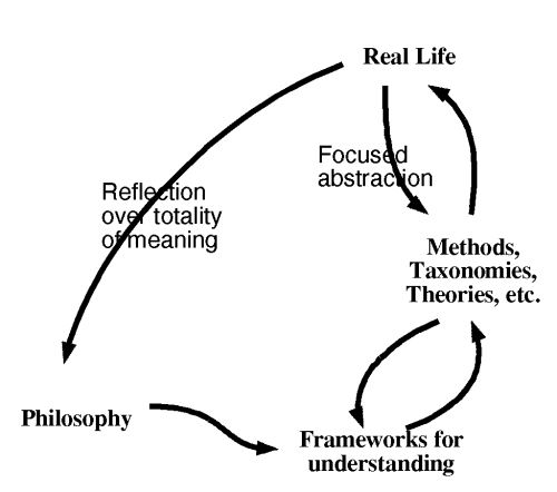 philosophy Physics versus Philosophy, can these two not get along?