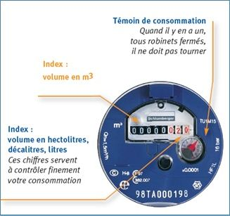 R duisez facilement votre facture d eau 1 faites la - Comment isoler un compteur d eau exterieur ...