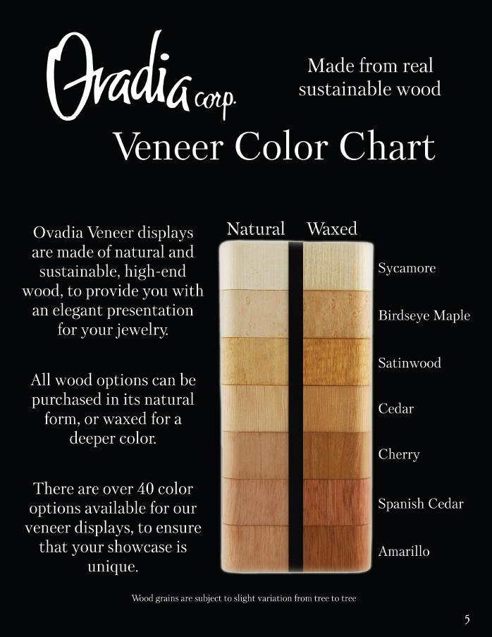 Ovadia Corp Jewelry Display Blog