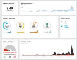 Captura de gráficos de monitorización online