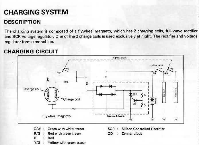 Suzuki T500 Wiring Diagram circuit diagram template