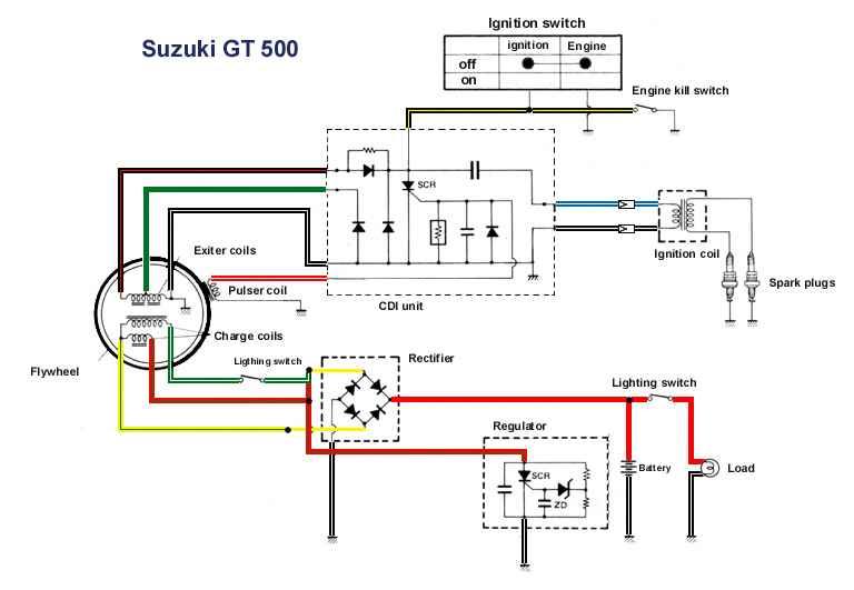 Honda Cdi Box Wiring Adc Wiring Diagram Automotive