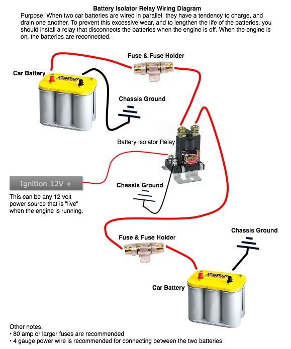 amp wiring hook up diagram