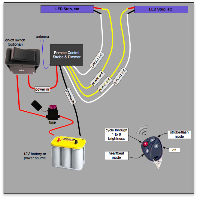 House Led Wiring - Wiring Data schematic