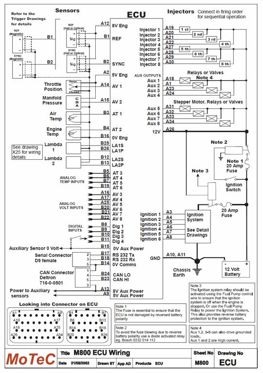 2004 kia sedona wiring harness diagram